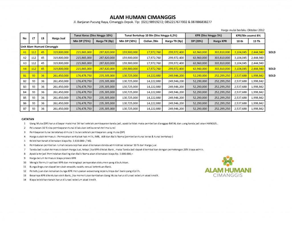 Harga-AHC-okt-2012rev2-1024x791